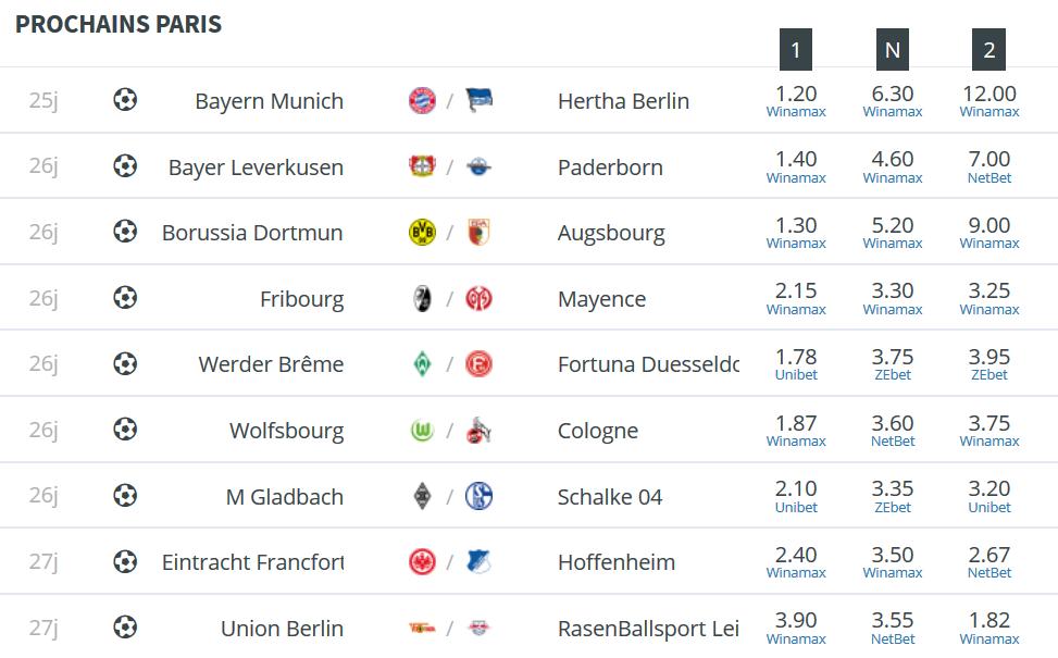 Calendrier Bundesliga 2.Bundesliga Le Programme De La Premiere Journee Bligg Fr